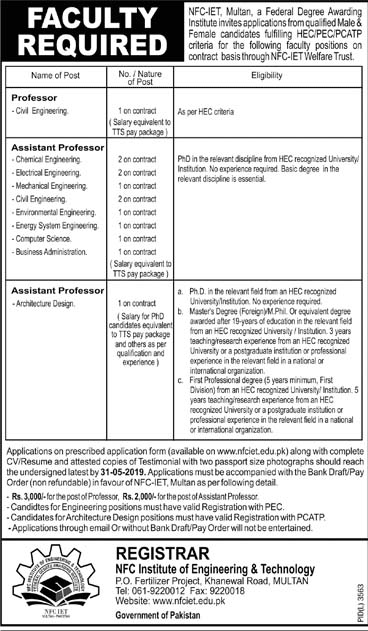 Jobs In NFC Institute of Engineering And Fertilizer Research