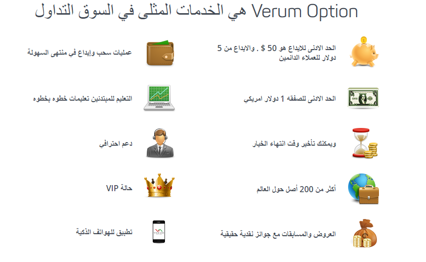Verum Option pursuing a policy aimed at long-term cooperation, offers instruction for beginners. Review of broker Verum Option.