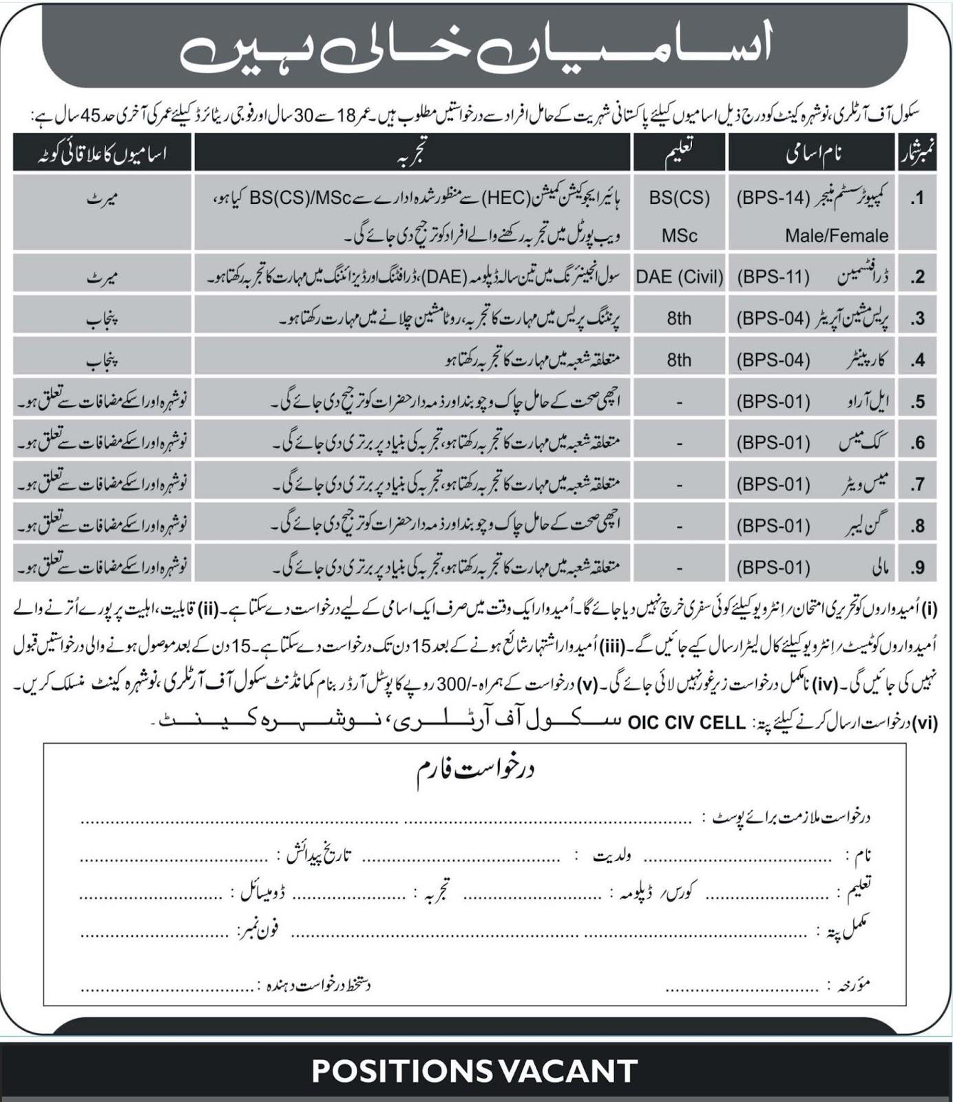 School of Artillery Nowshera Cantt Jobs for All Pakistan