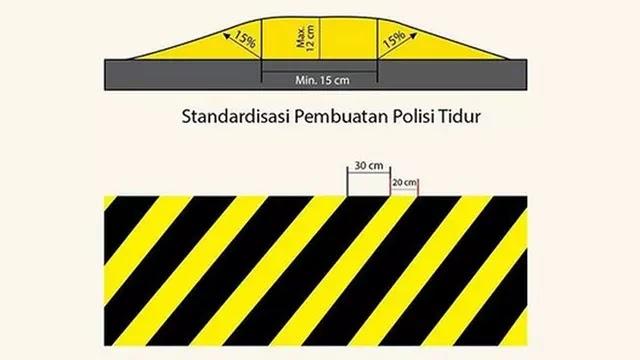 Aturan Polisi Tidur: Tanggul Pengaman Jalan, Speed Bump