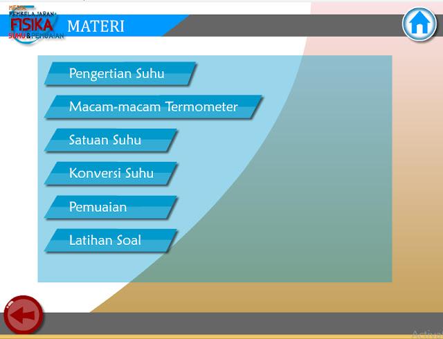 Option beberapa materi