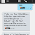 MTN 750MB For January 2016