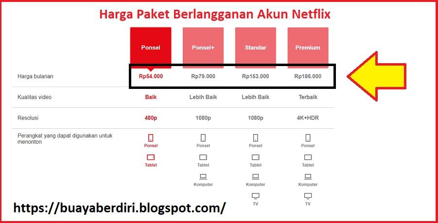 Mendapatkan Akun Netflix Secara Gratis Dan Harga Paketan Netflix