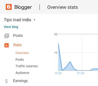Blogger, option, stats