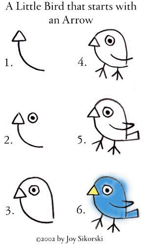 Art & Science Club {for kids}: Step-by-Step Drawing