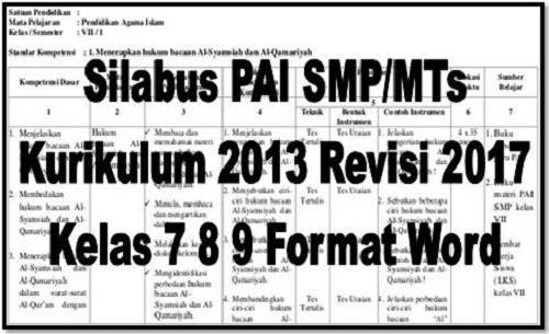 Silabus PAI SMP/MTs Kurikulum 2013 Revisi 2017 Kelas 7 8 9