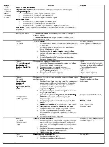 Free Download Contoh Sains Untuk Pdpc Pak 21 Mykssr Com