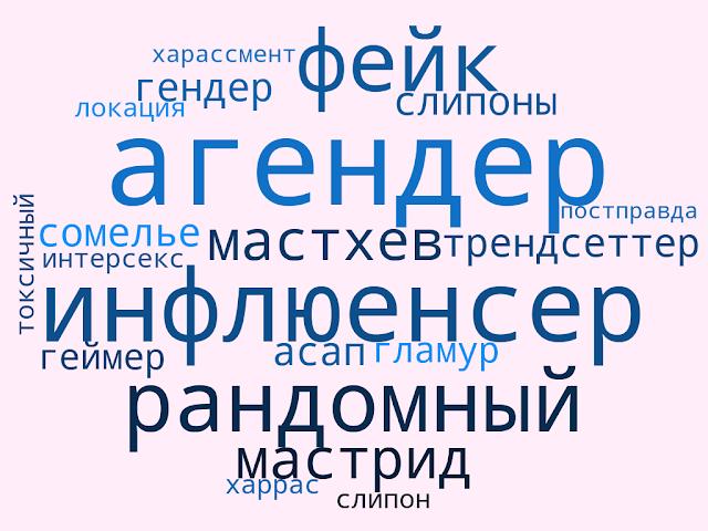 русский язык сегодня