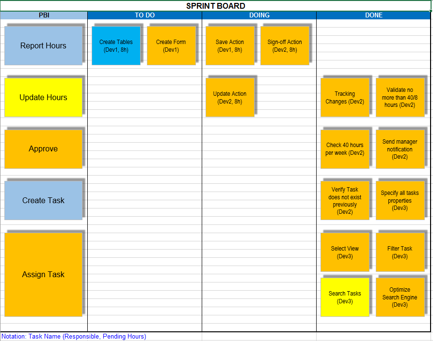 Mastering Scrum Project With An Excel Template Ciber Tambor