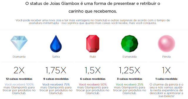GLAMPOINTS E GLAMCLUB