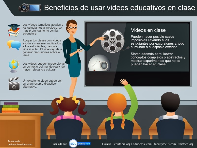 VIDEO,EDUCATIVO,EDUPUNTO,APRENDIZAJE
