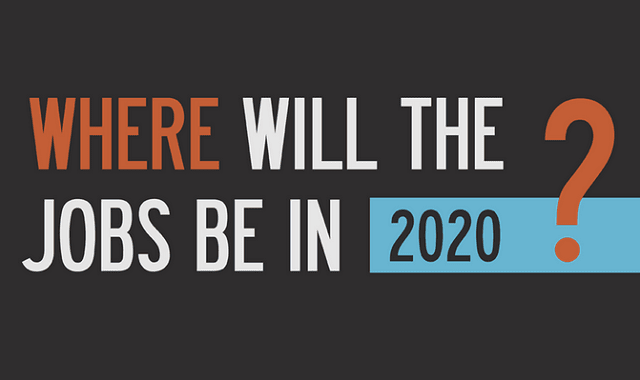 Where Will the Jobs be in 2020?