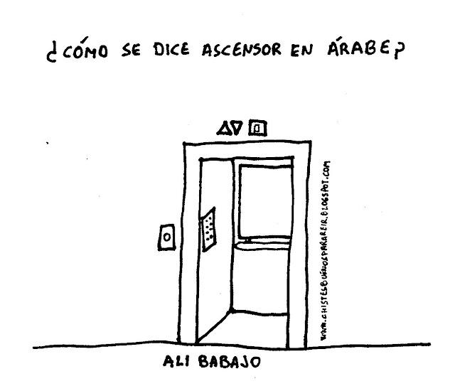 ¿Cómo de dice ascensor en árabe? Ali babajo