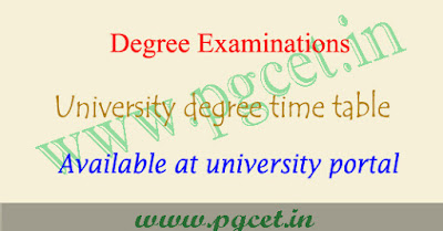 KU degree exam time table 2020, Kakatiya university results