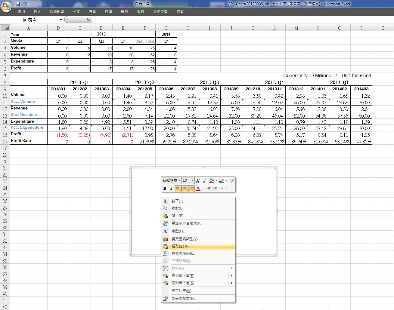 excel圖表 y軸數據更改|- excel圖表 y軸數據更改| - 快熱資訊 - 走進時代