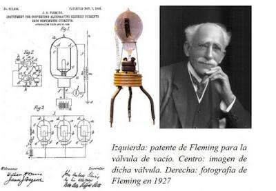 http://blogs.publico.es/ignacio-martil/2017/03/31/la-historia-de-la-electronica-antes-del-transistor/#disqus_thread