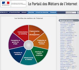 portail métiers internet