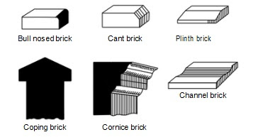 special-shaped-bricks