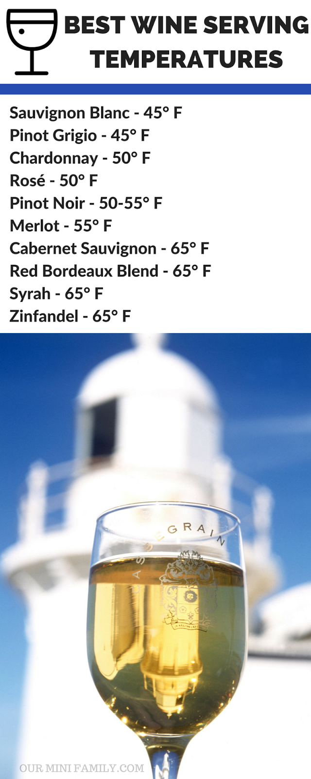 correct-wine-serving-temperature