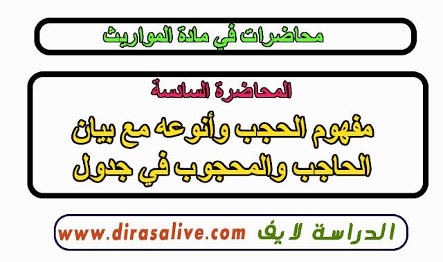 مفهوم الحجب وأنوعه مع بيان الحاجب والمحجوب في جدول