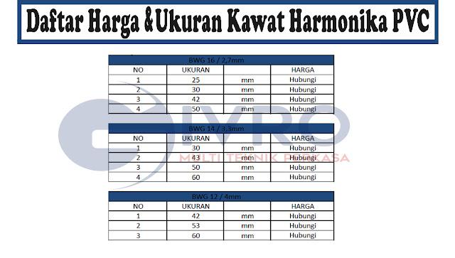 Harga & Ukuran Kawat Harmonika PVC 2018