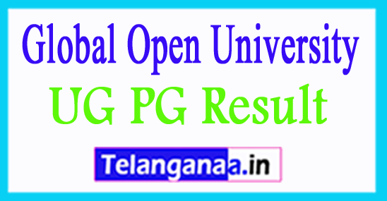 Global Open University Results 2018 UG PG Results