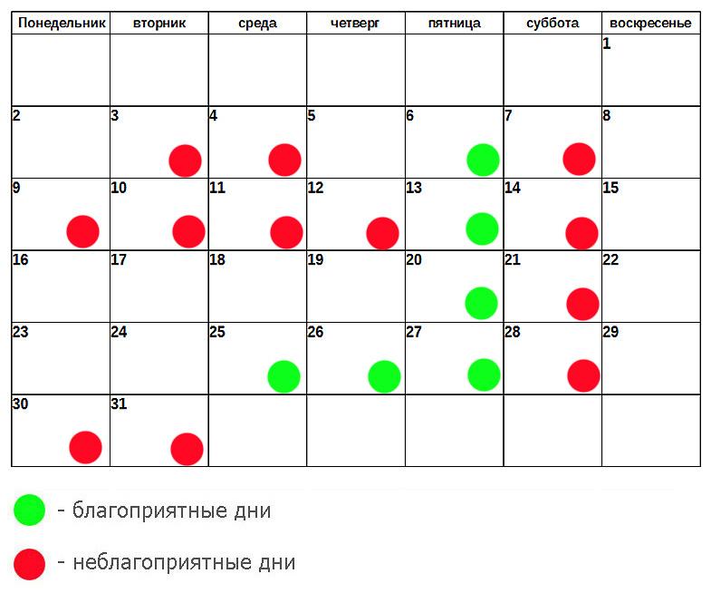Лунный календарь маникюра и педикюра на октябрь 2017