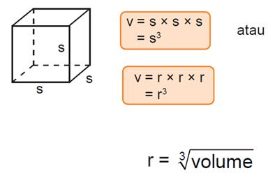 Soal Matematika Kelas 5 Tentang Menentukan Volume Kubus Dan Balok Soal Ulangan Sekolah Dasar