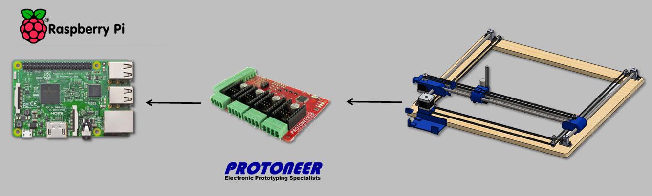 Como configurar CNC com Raspberry Pi - Fernando K Tecnologia