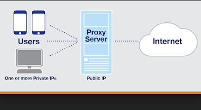 Pengertian Proxy, Manfaat dan Cara Setting Proxy