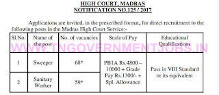 madras-high-court-sweeper-recruitment-2017-www-tngovernmentjobs-in