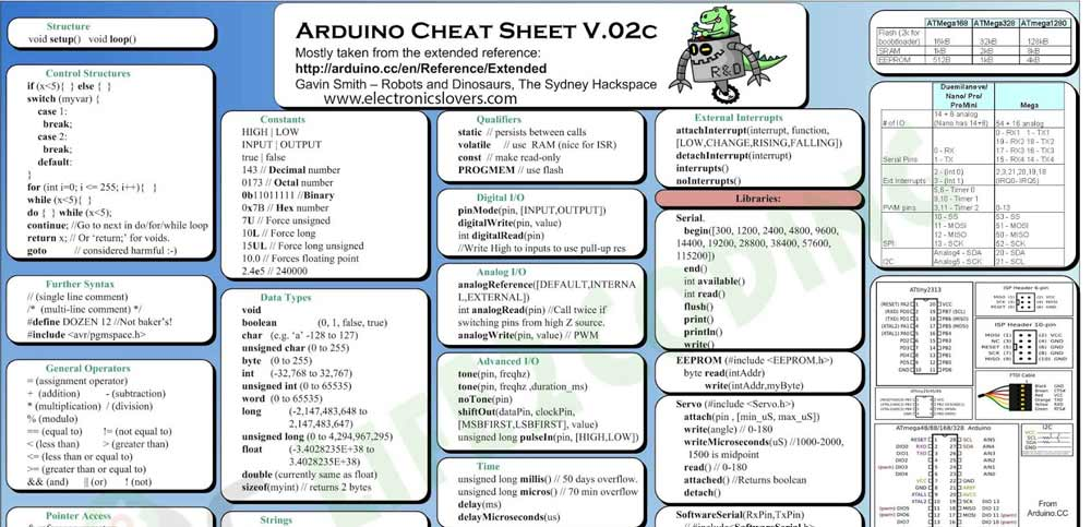 Arduino cheat sheets collections make learning