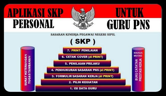 Download Aplikasi SKP Personal Guru PNS Sesuai JUKNIS