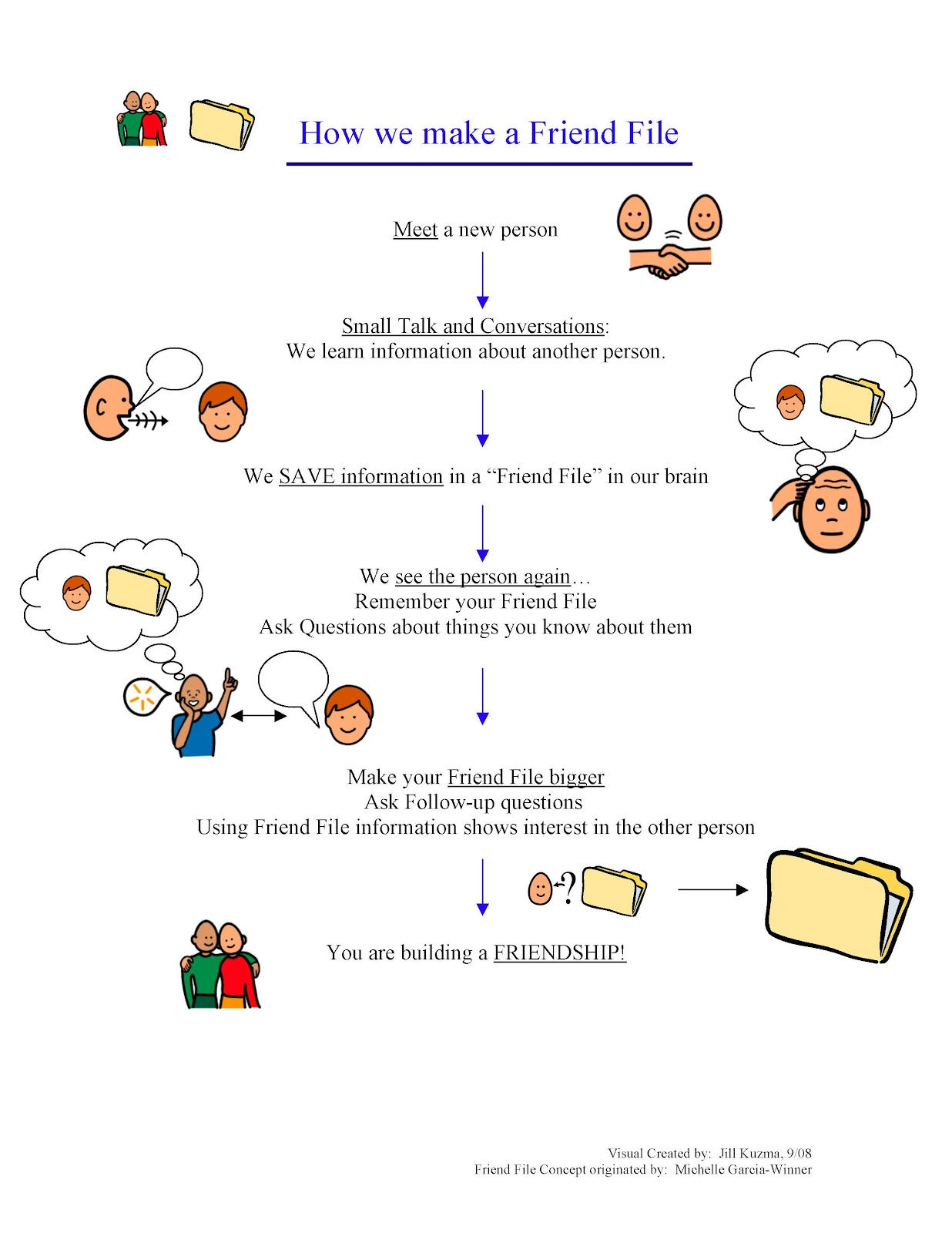 Friendship Goals Worksheet