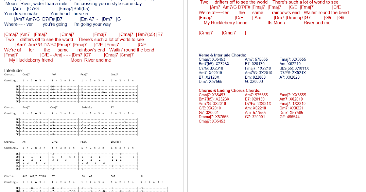 TalkingChord.com: 方大同- Moon River (吉他谱Chords)