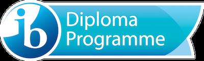 IB Diploma là gì?
