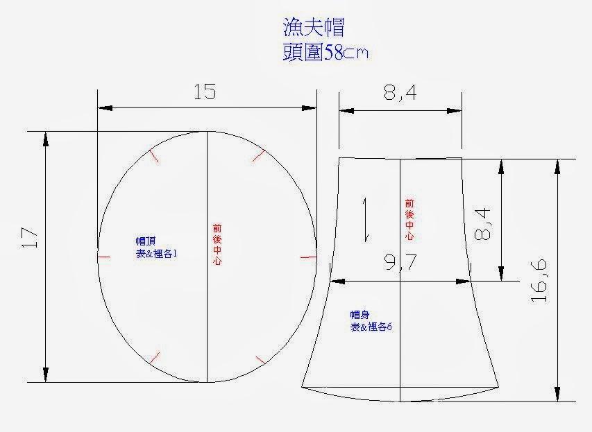 EZ Sewing: 創意縫紉DIY----漁夫帽 作法