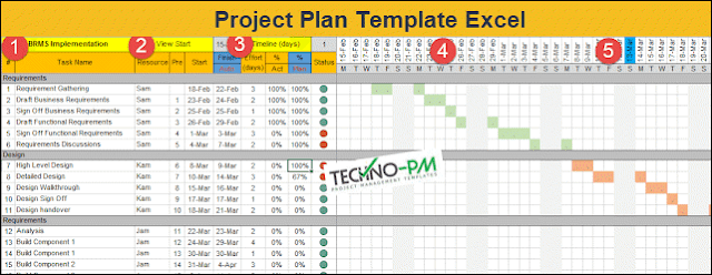 Project Plan Template Excel, project plan templates