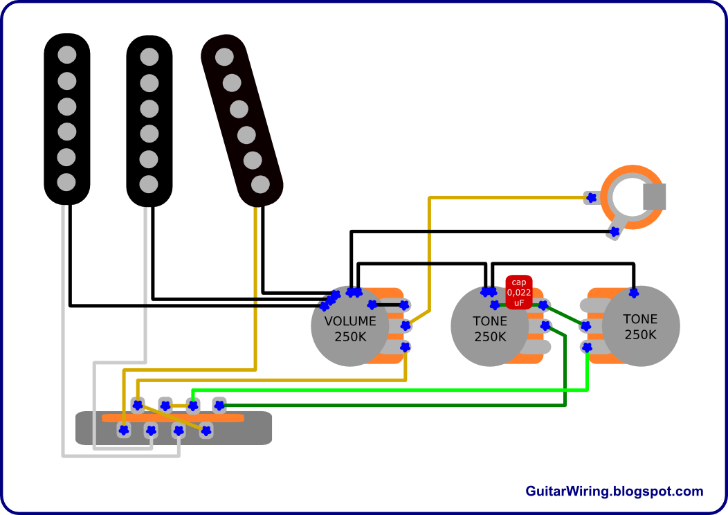 american strat wiring diagram strat wiring diagram strat lovers the guitar wiring blog - diagrams and tips: american ...