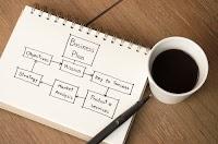 59 Contoh Template Rancangan Perniagaan Untuk Mohon Pinjaman Dan Geran