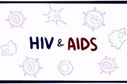 What Are The Causes Of Aids