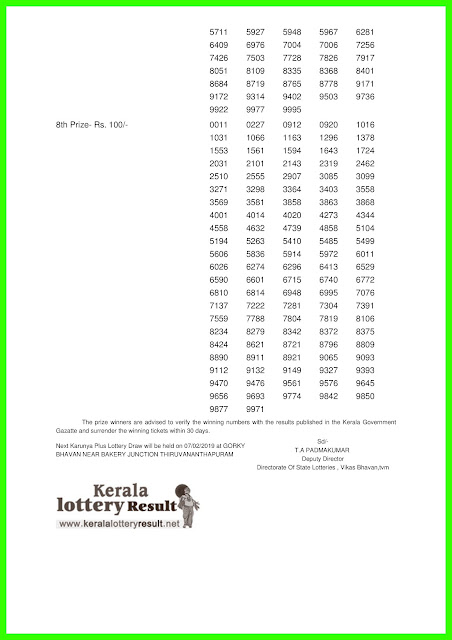 kerala lottery result 31.01.2019 Karunya Plus KN 250 31 January 2019 result, 31 01 2019, kerala lottery result 31-01-2019, Karunya Plus lottery KN 250 results 31-01-2019, 31/01/2019 kerala lottery today result Karunya Plus, 31/01/2019 Karunya Plus lottery KN-250, Karunya Plus 31.01.2019, 31.01.2019 lottery results, kerala lottery result January 31 2019, kerala lottery results 31th January 2019, 31.01.2019 week KN-250 lottery result, 31.01.2019 Karunya Plus KN-250 Lottery Result, 31-01-2019 kerala lottery results, 31-01-2019 kerala state lottery result, 31-01-2019 KN-250, Kerala Karunya Plus Lottery Result 31/01/2019, Kerala Karunya Plus Lottery Result 31/01/2019