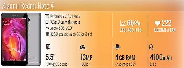 Spesifikasi Handphone Xiaomi Redmi Note 4