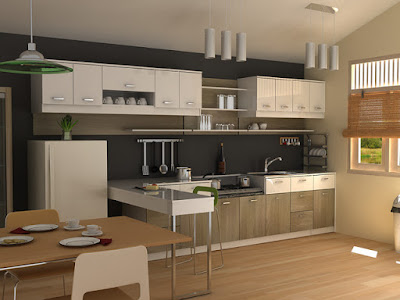 Current Kitchen Designs