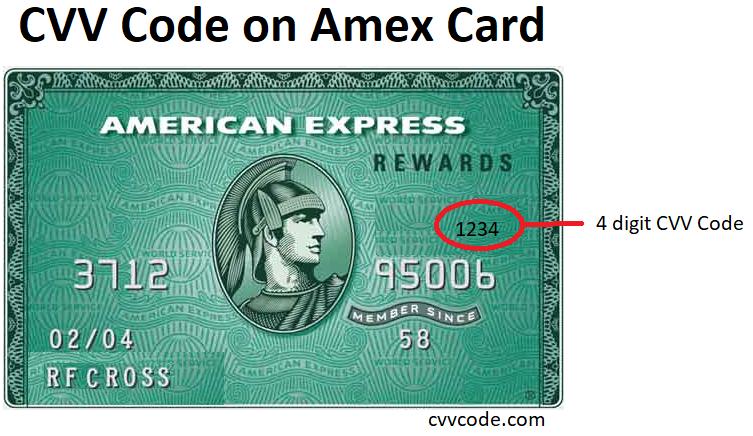 Credit Card CVV Code or Credit Card CVV number on Visa Amex
