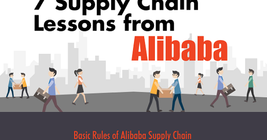 7 Supply Chain Lessons From Alibaba Founder Jack Ma