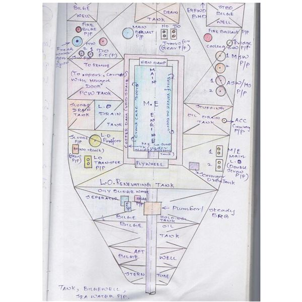 Block diagram of location of machinery on 3rd or bottom deck of ship.