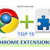 Mostly use Best Google Chrome Extensions