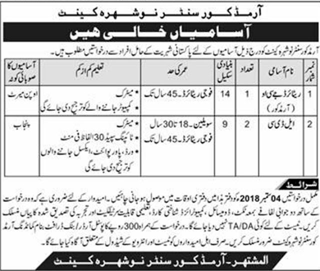 Jobs In Pak Armed Corps Centre Nowshera Cantt 19 August 2018