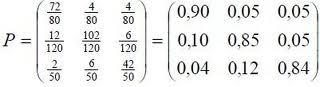 ejemplo-de-resolucion-de-cadenas-de-markov